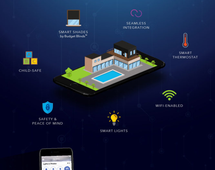 The Ultimate Smart Home
